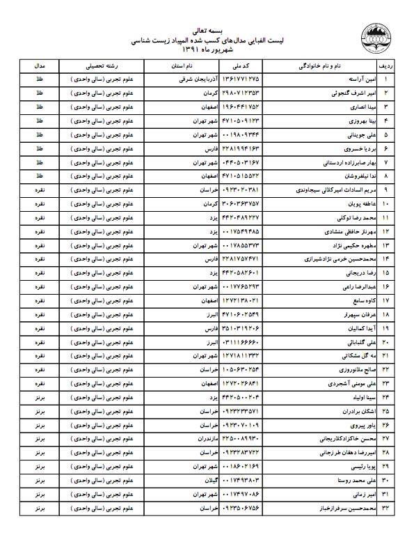 اعلام مدال هاي كشوري المپياد زيست شناسی